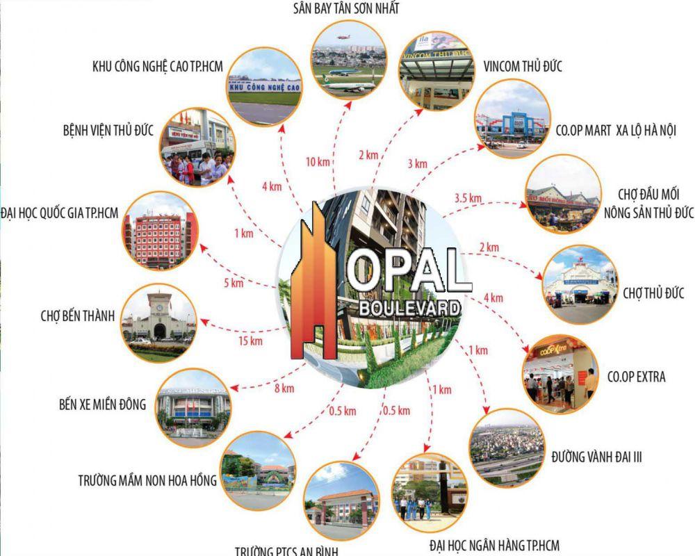 phong kinh doanh dat danh opal boulevard lien ket ngoai khu 0