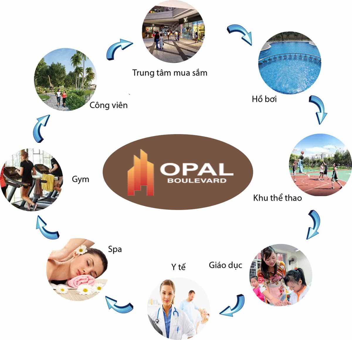phong kinh doanh dat danh opal boulevard tien ich ngoai khu1